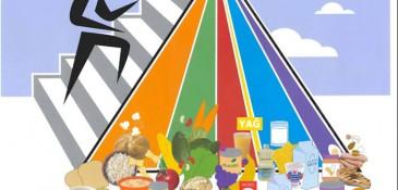 Online Besinlerin Kalori Değerini Hesaplama Aracı